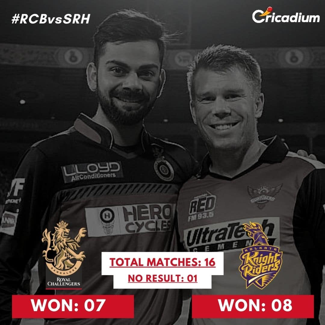 Royal Challengers Bangalore vs Sunrisers Hyderabad head to head