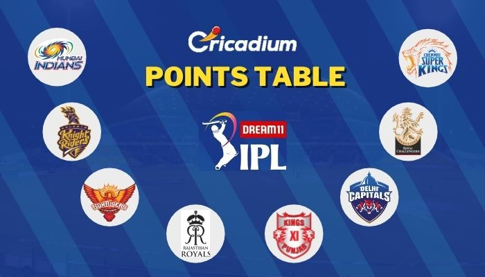IPL Points Table 2020: Updated After RCB vs KXIP Match 31