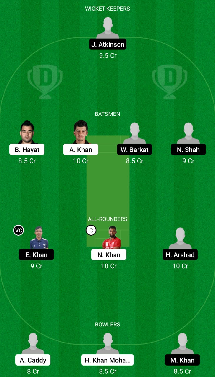 KOL vs HKI Dream11 Team: Epic Group All Stars T20 Series, 2021 Match 2 Kowloon Lions vs Hong Kong Islanders Dream11