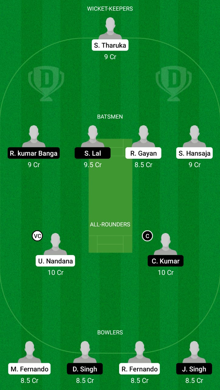 BOG vs BCC   Dream11 Team Prediction and Fantasy Cricket Tips for Today's ECS Italy, Milan, 2021 Match 4, April 5, 2021