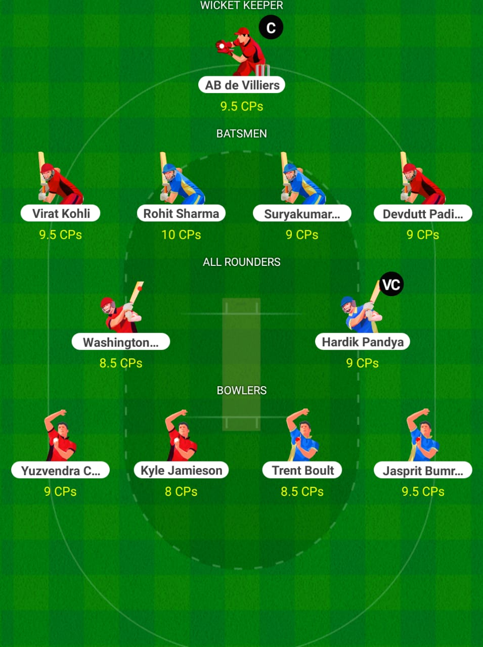 MI vs RCB My11circle Prediction and Best Fantasy Pick for today IPL 2021 Match 1, April 9th, 2021